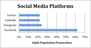 social-media-platforms